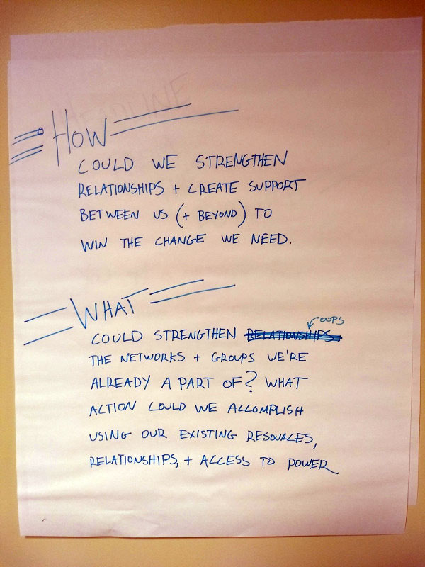 brainstorming questions from a workshop